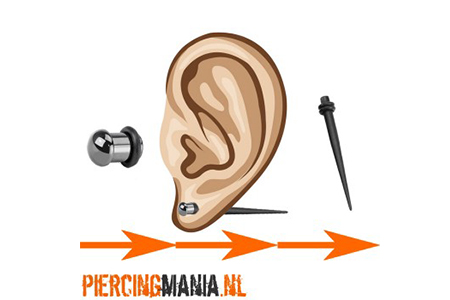How To: Plugs of tunnels plaatsen direct na het stretchen