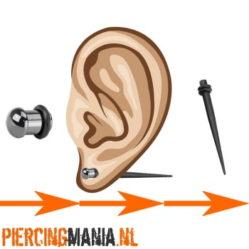 Plug indoen direct na stretchen